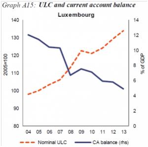 graph 11_12_2014